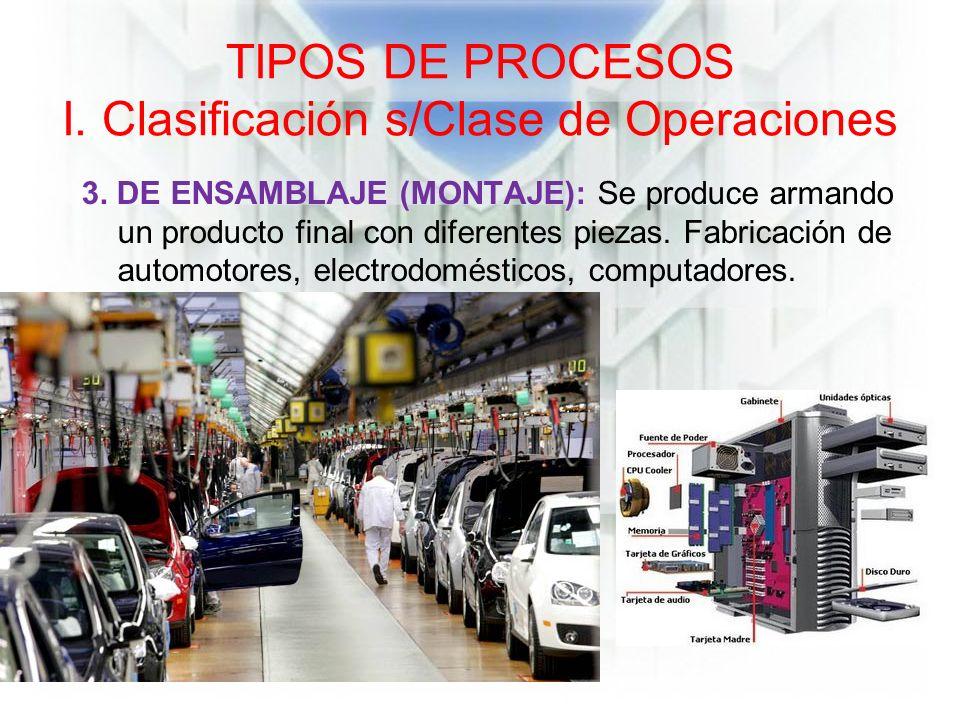 TIPOS DE PROCESOS I. Clasificación s/Clase de Operaciones