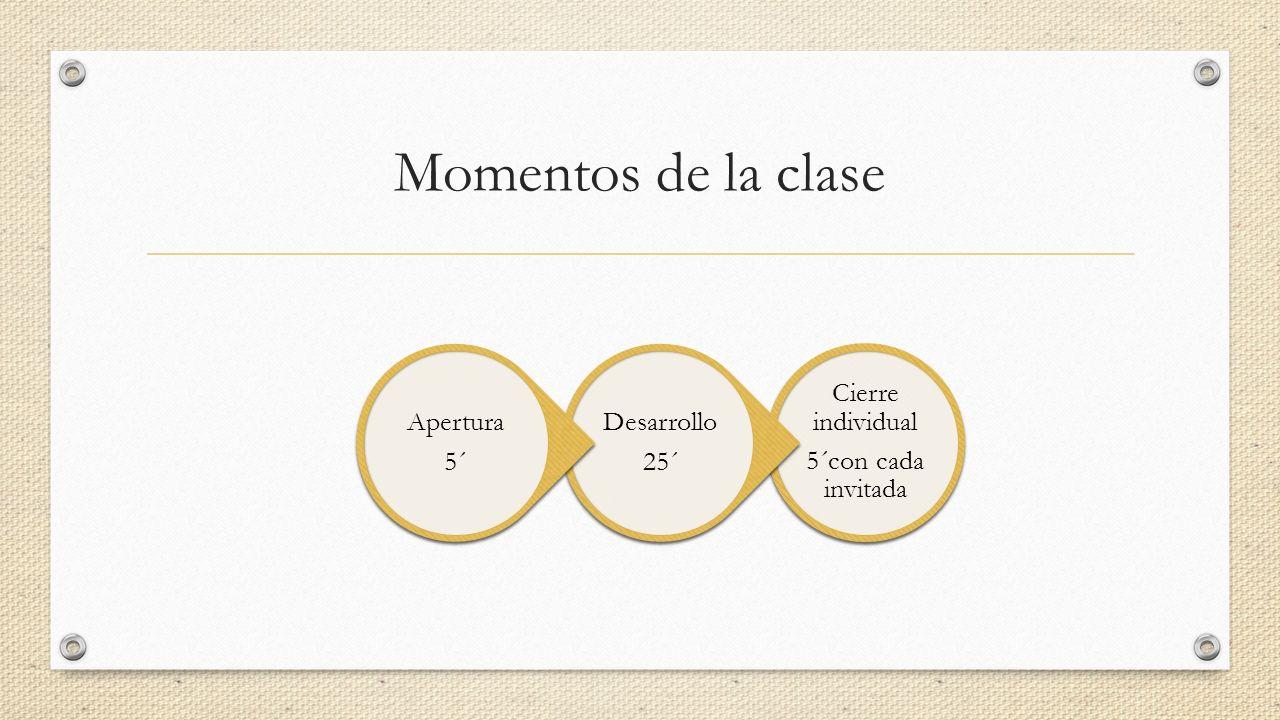 Momentos de la clase Cierre individual 5´con cada invitada Desarrollo
