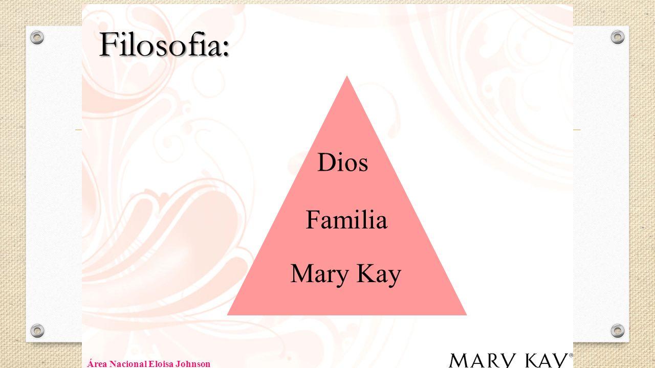 Filosofia: Dios Familia Mary Kay Área Nacional Eloisa Johnson