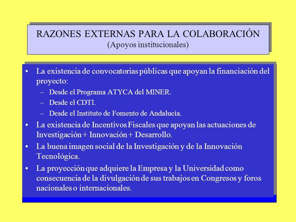 RAZONES EXTERNAS PARA LA COLABORACIÓN (Apoyos institucionales)