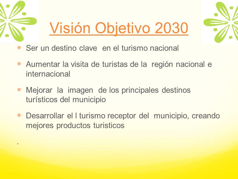 Visión Objetivo 2030 Ser un destino clave en el turismo nacional