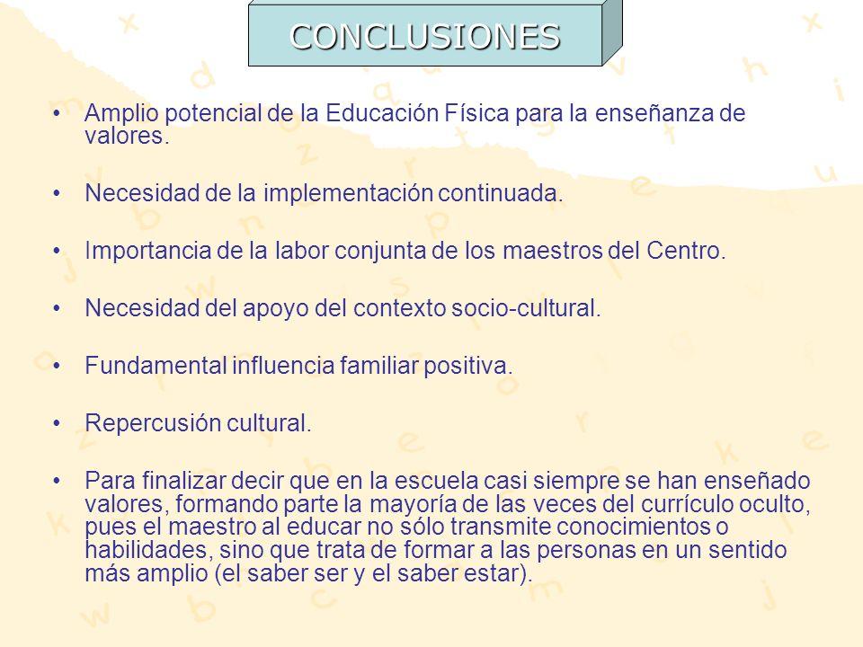 CONCLUSIONESAmplio potencial de la Educación Física para la enseñanza de valores. Necesidad de la implementación continuada.