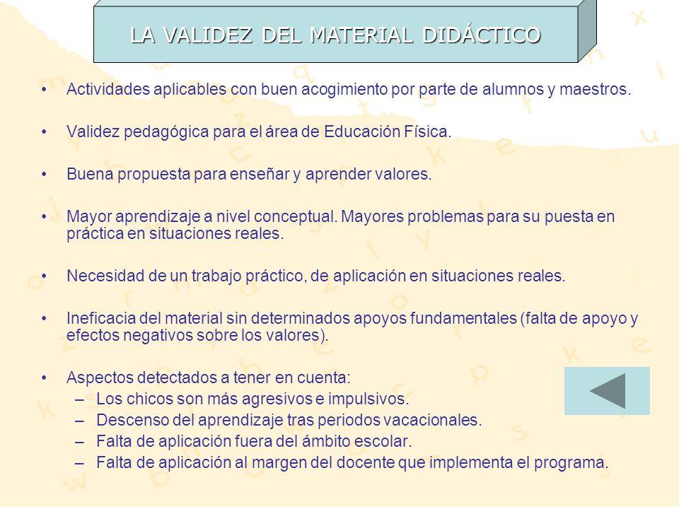 LA VALIDEZ DEL MATERIAL DIDÁCTICO