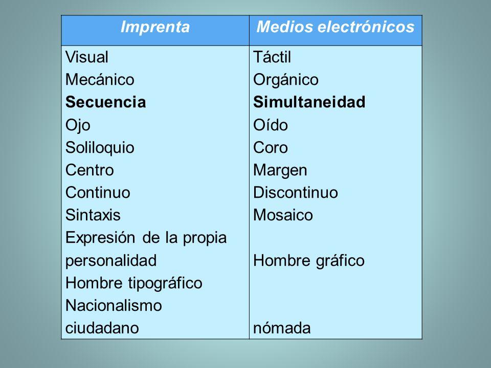 ImprentaMedios electrónicos. Visual. Mecánico. Secuencia. Ojo. Soliloquio. Centro. Continuo. Sintaxis.