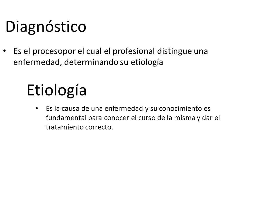 Diagnóstico Etiología