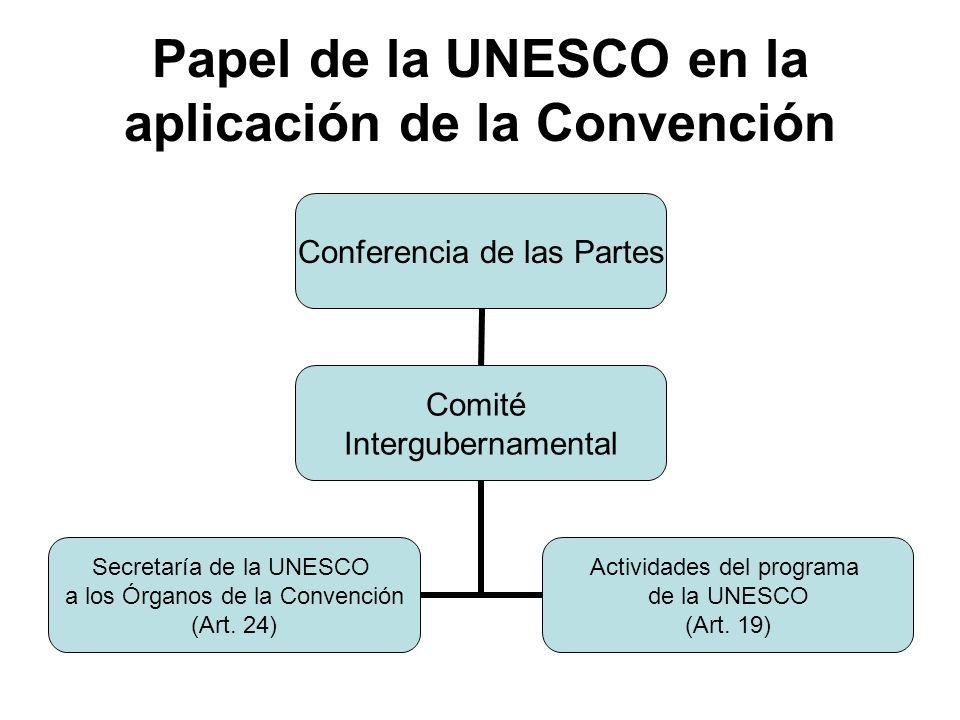 Papel de la UNESCO en la aplicación de la Convención