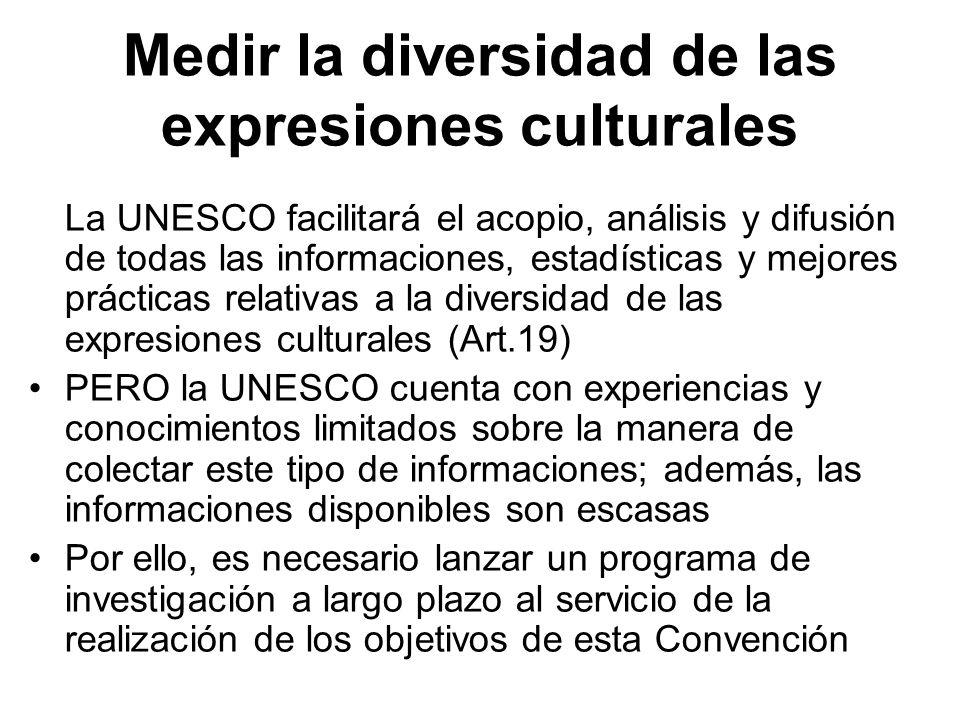 Medir la diversidad de las expresiones culturales