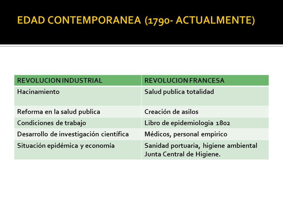 EDAD CONTEMPORANEA (1790- ACTUALMENTE)