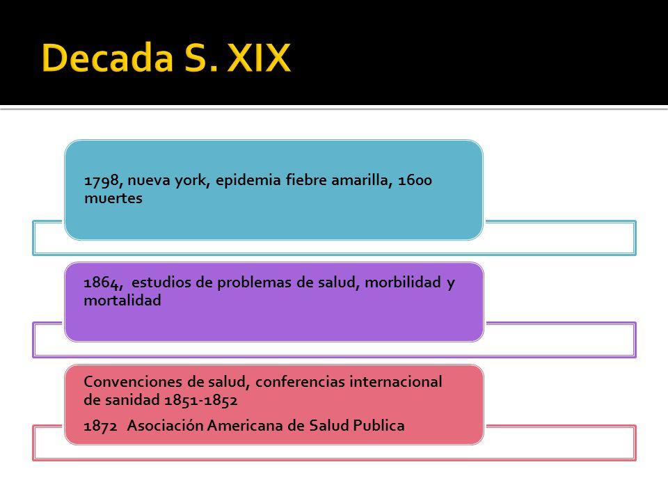Decada S. XIX 1798, nueva york, epidemia fiebre amarilla, 1600 muertes