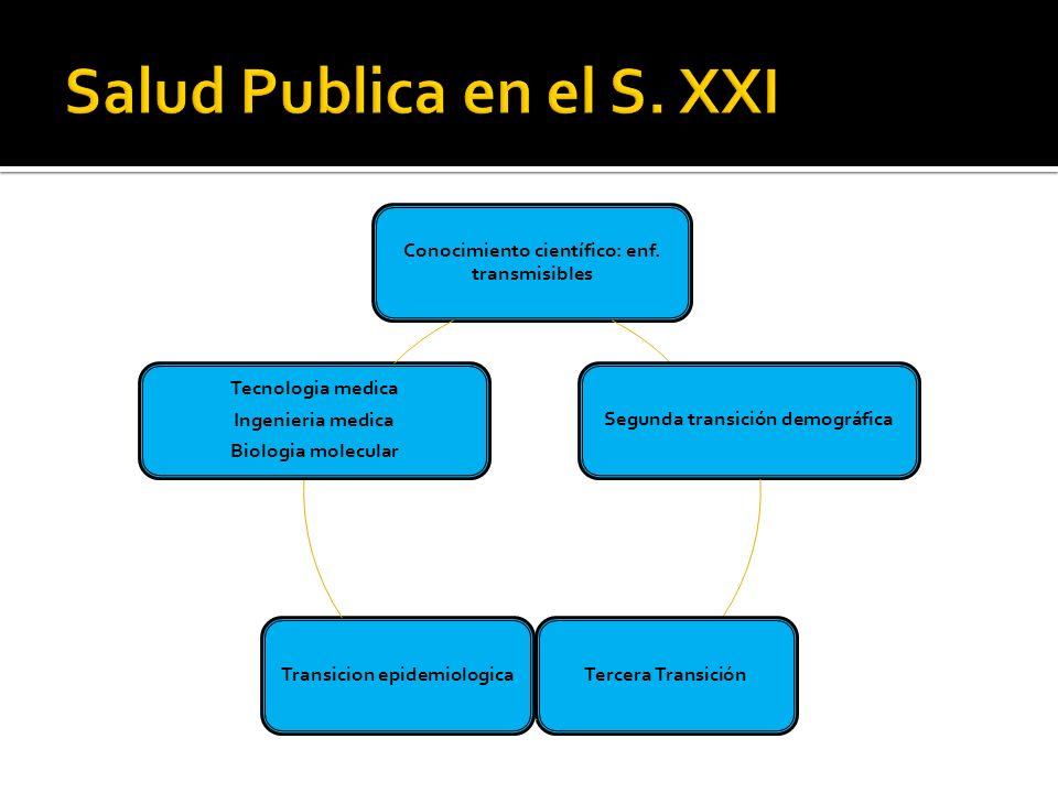 Salud Publica en el S. XXI