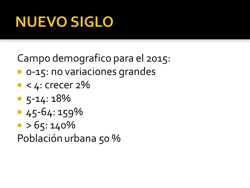 NUEVO SIGLO Campo demografico para el 2015: