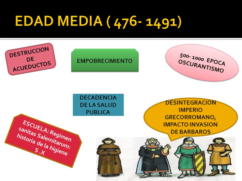 EDAD MEDIA ( 476- 1491) DESTRUCCION DE ACUEDUCTOS
