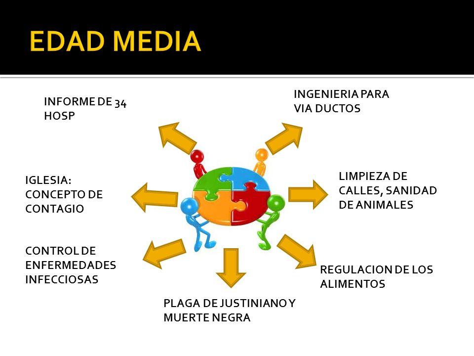 EDAD MEDIA INGENIERIA PARA VIA DUCTOS INFORME DE 34 HOSP