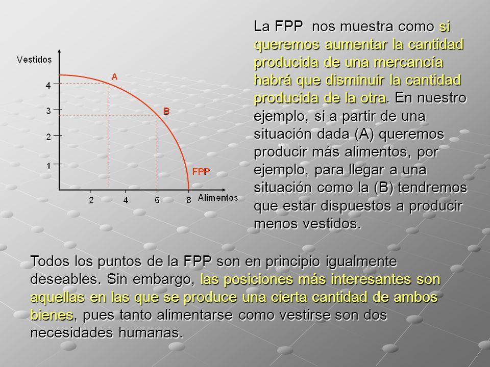 La FPP nos muestra como si queremos aumentar la cantidad producida de una mercancía habrá que disminuir la cantidad producida de la otra. En nuestro ejemplo, si a partir de una situación dada (A) queremos producir más alimentos, por ejemplo, para llegar a una situación como la (B) tendremos que estar dispuestos a producir menos vestidos.