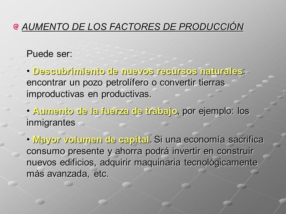 AUMENTO DE LOS FACTORES DE PRODUCCIÓN