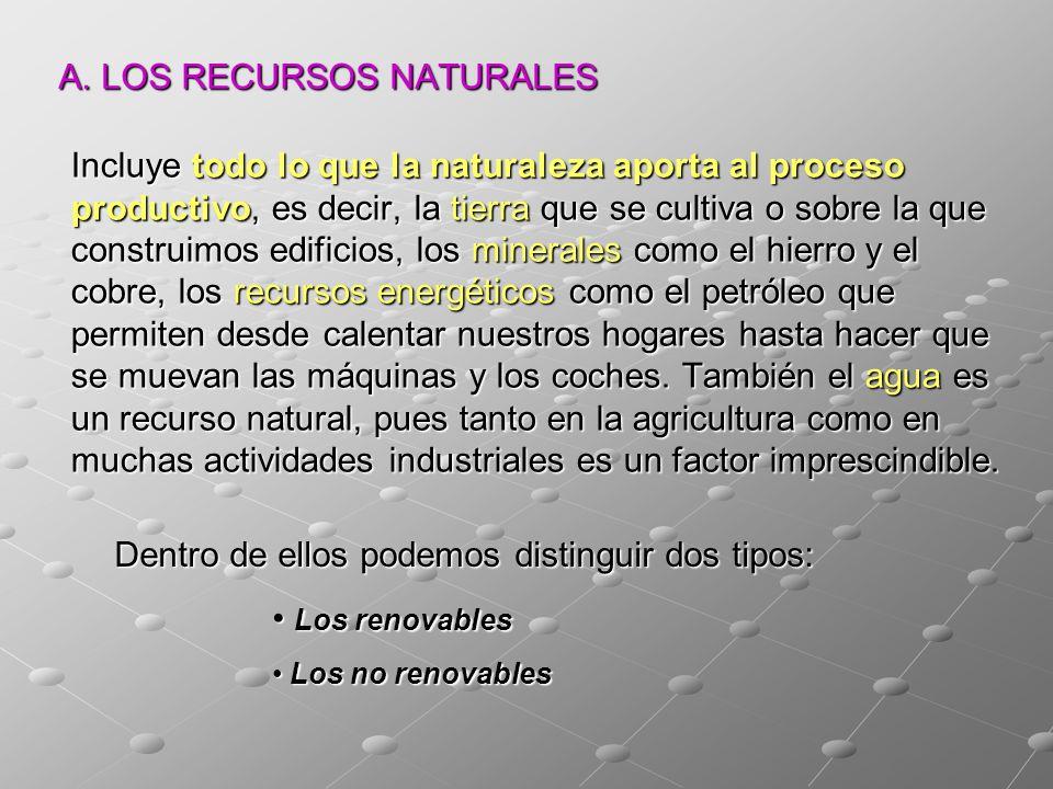 A. LOS RECURSOS NATURALES