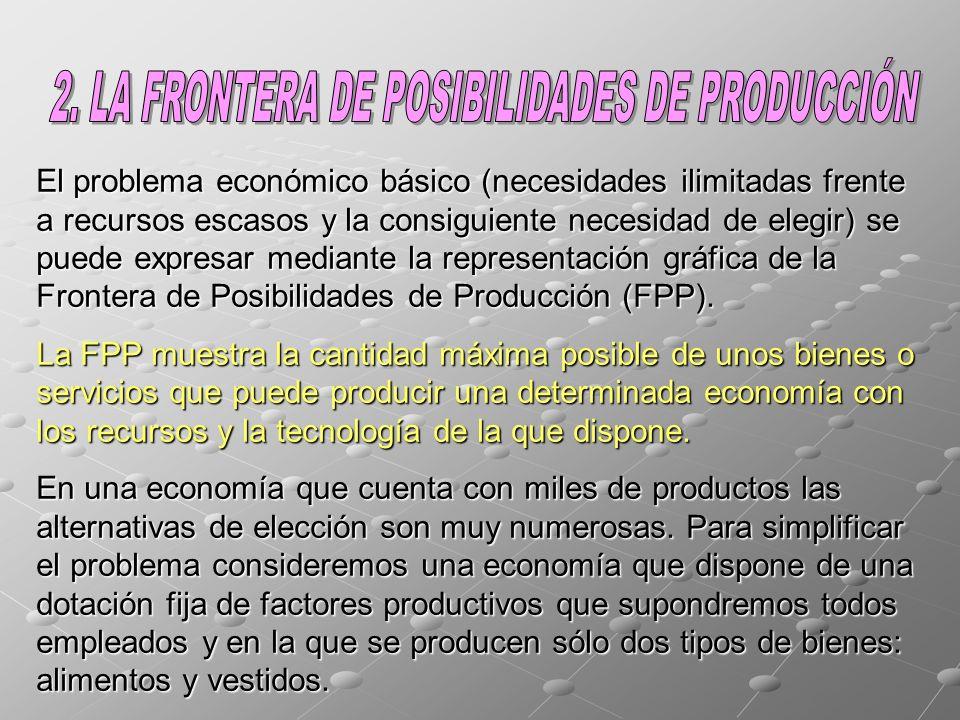 2. LA FRONTERA DE POSIBILIDADES DE PRODUCCIÓN