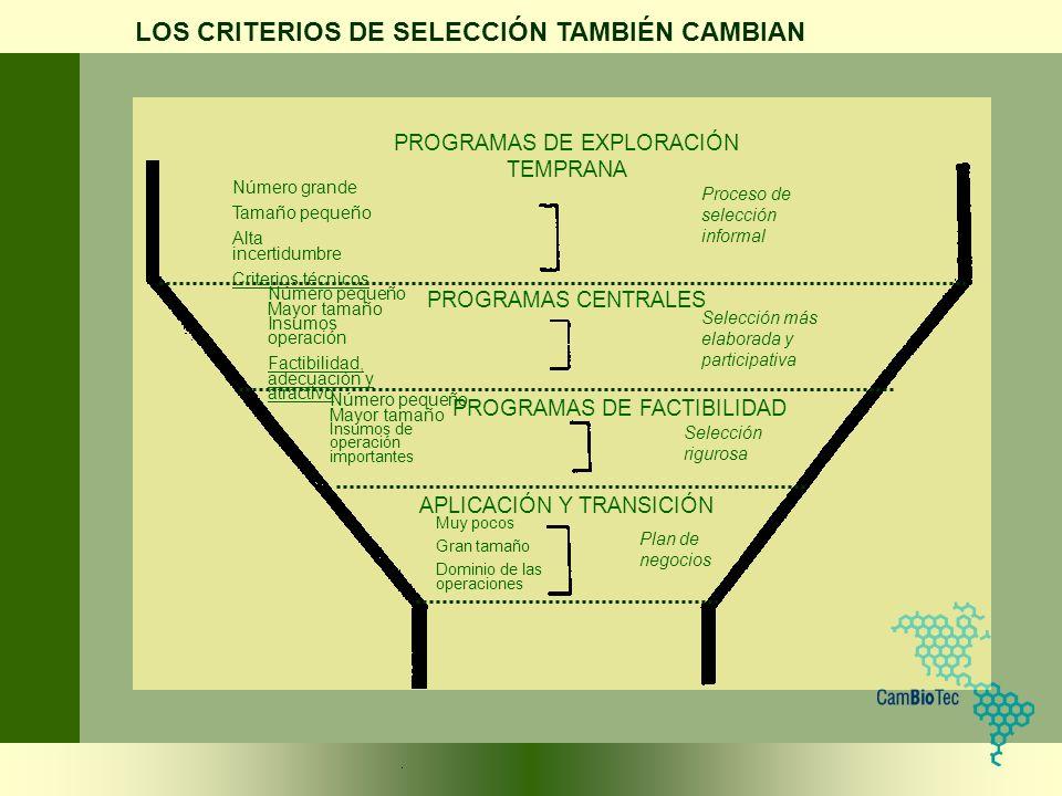 LOS CRITERIOS DE SELECCIÓN TAMBIÉN CAMBIAN