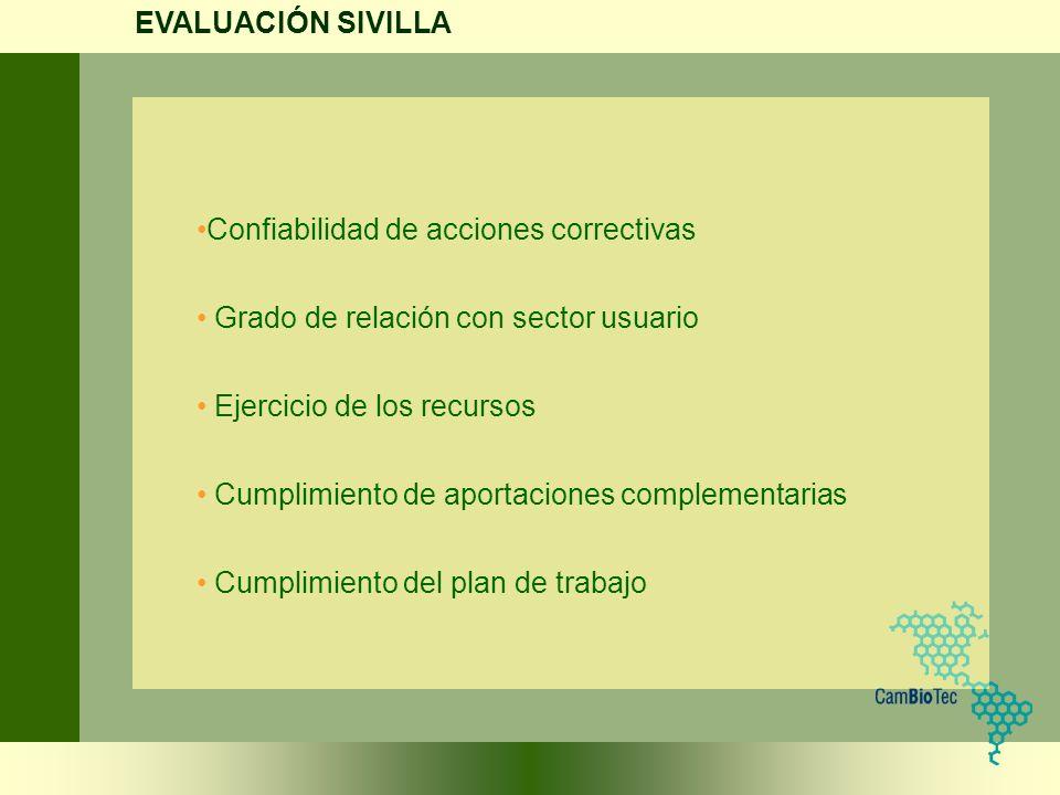 EVALUACIÓN SIVILLA Confiabilidad de acciones correctivas. Grado de relación con sector usuario. Ejercicio de los recursos.
