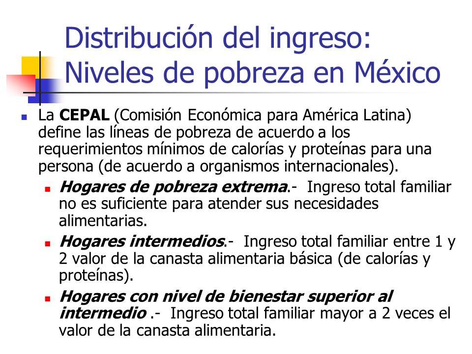 Distribución del ingreso: Niveles de pobreza en México