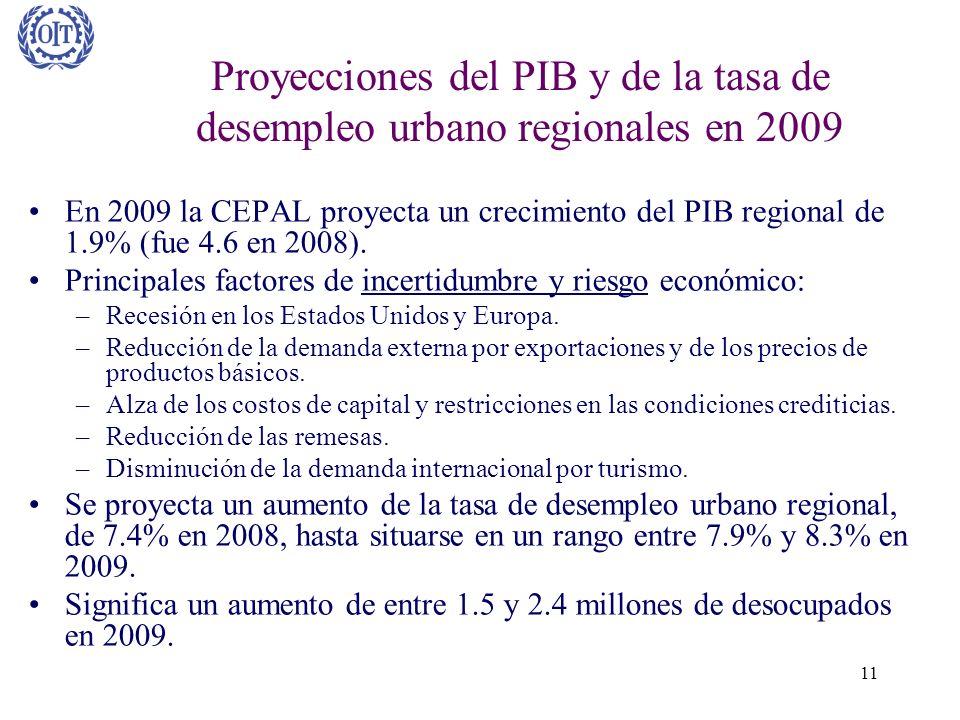 Proyecciones del PIB y de la tasa de desempleo urbano regionales en 2009