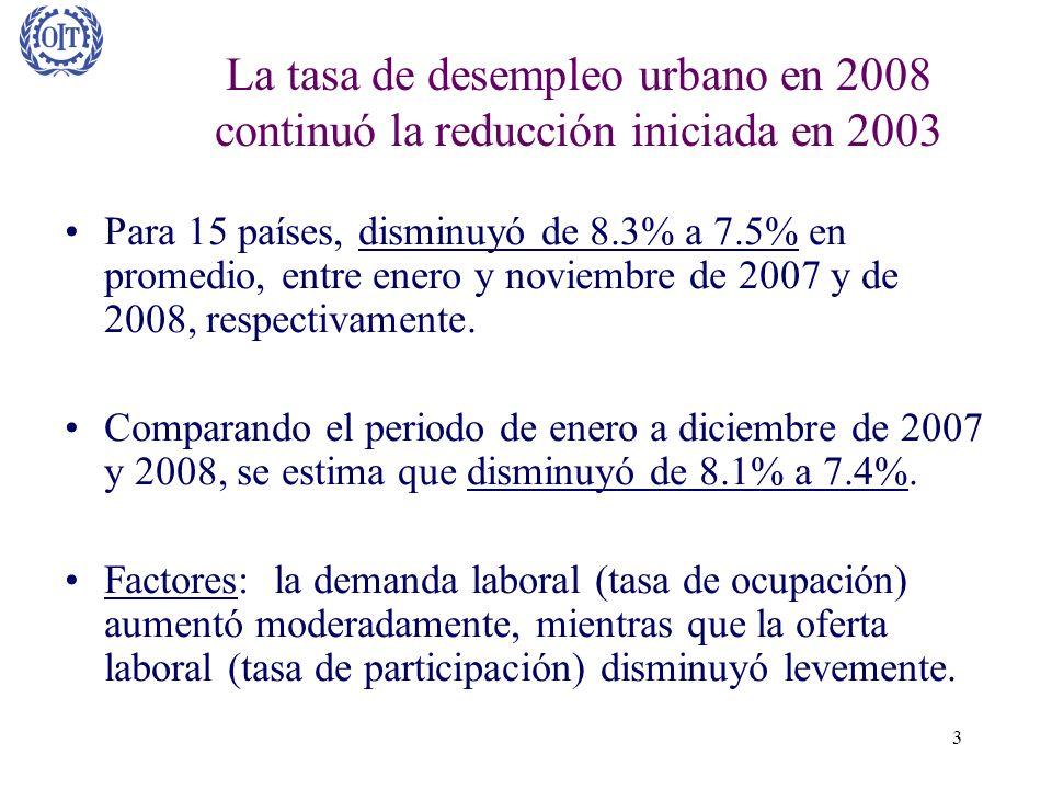 La tasa de desempleo urbano en 2008 continuó la reducción iniciada en 2003