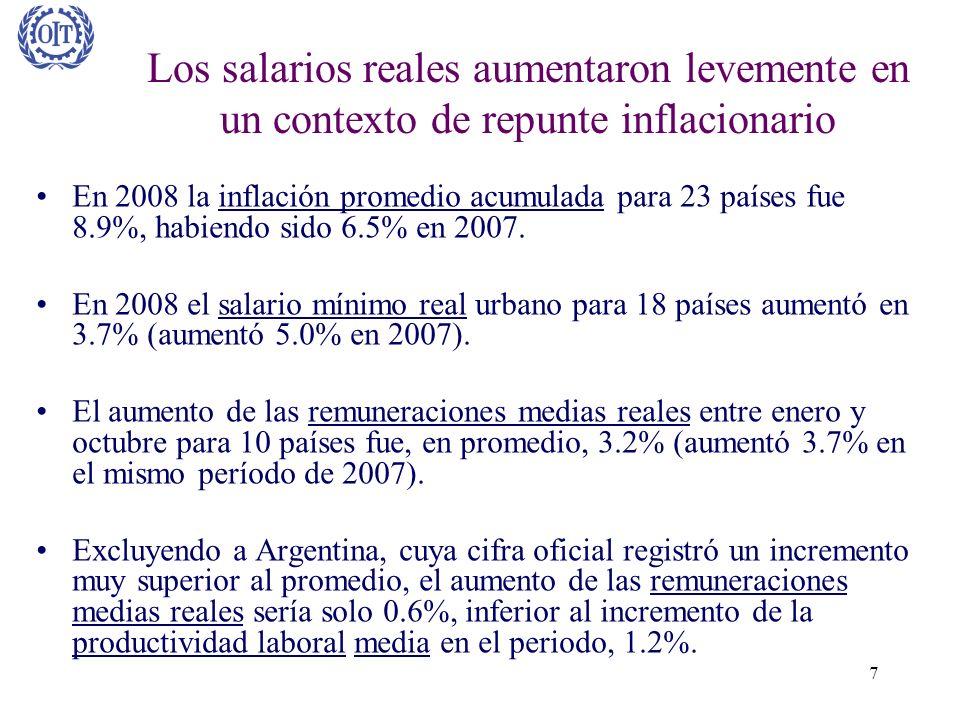 Los salarios reales aumentaron levemente en un contexto de repunte inflacionario