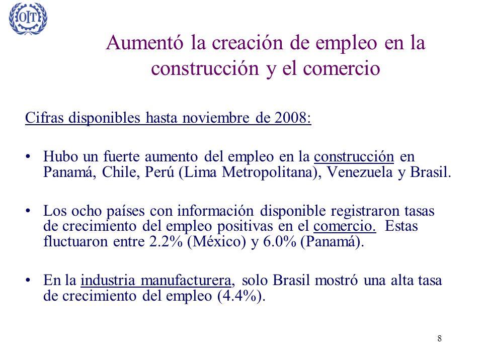 Aumentó la creación de empleo en la construcción y el comercio