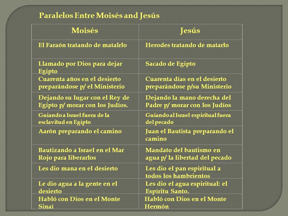 Paralelos Entre Moisés and Jesús