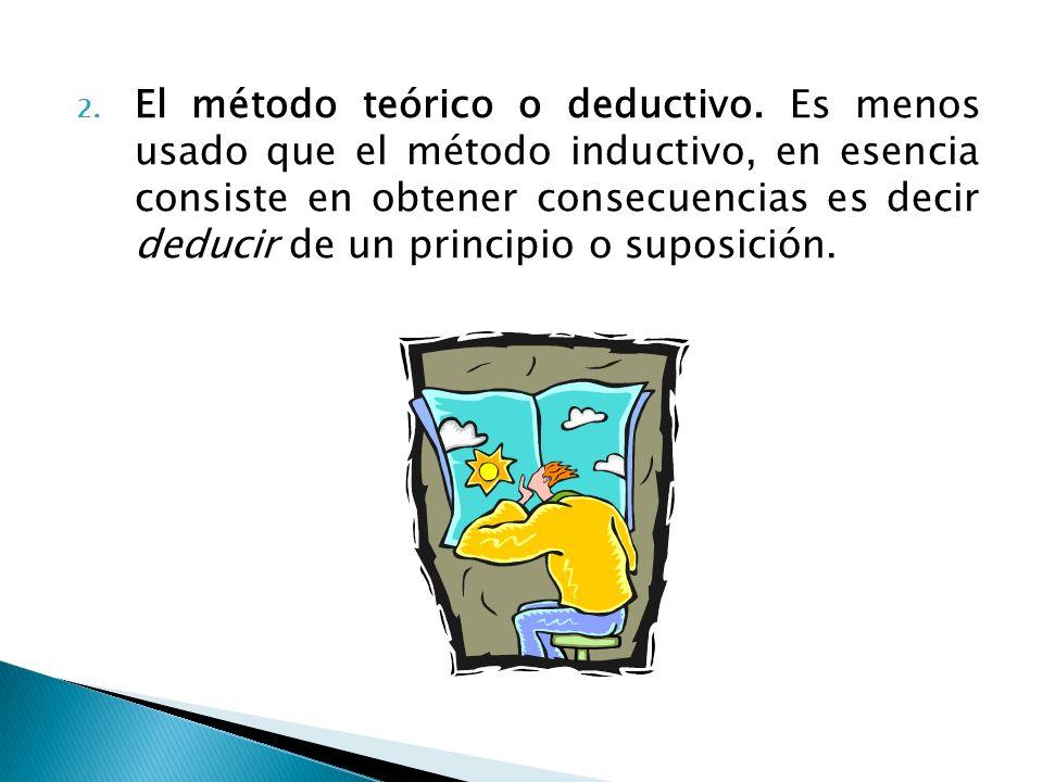 El método teórico o deductivo