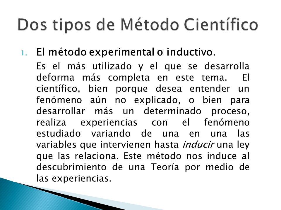 Dos tipos de Método Científico