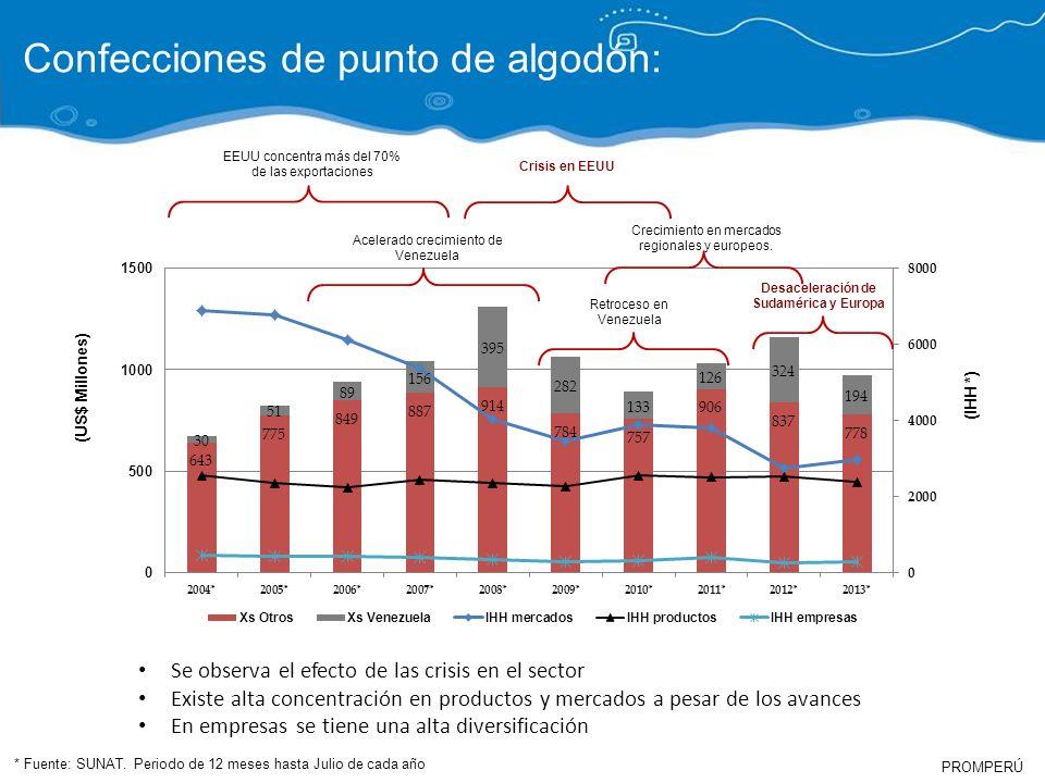 Desaceleración de Sudamérica y Europa