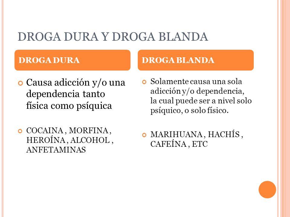 DROGA DURA Y DROGA BLANDA