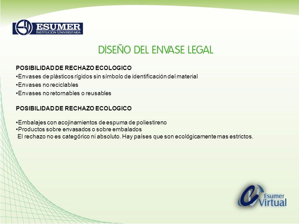 POSIBILIDAD DE RECHAZO ECOLOGICO