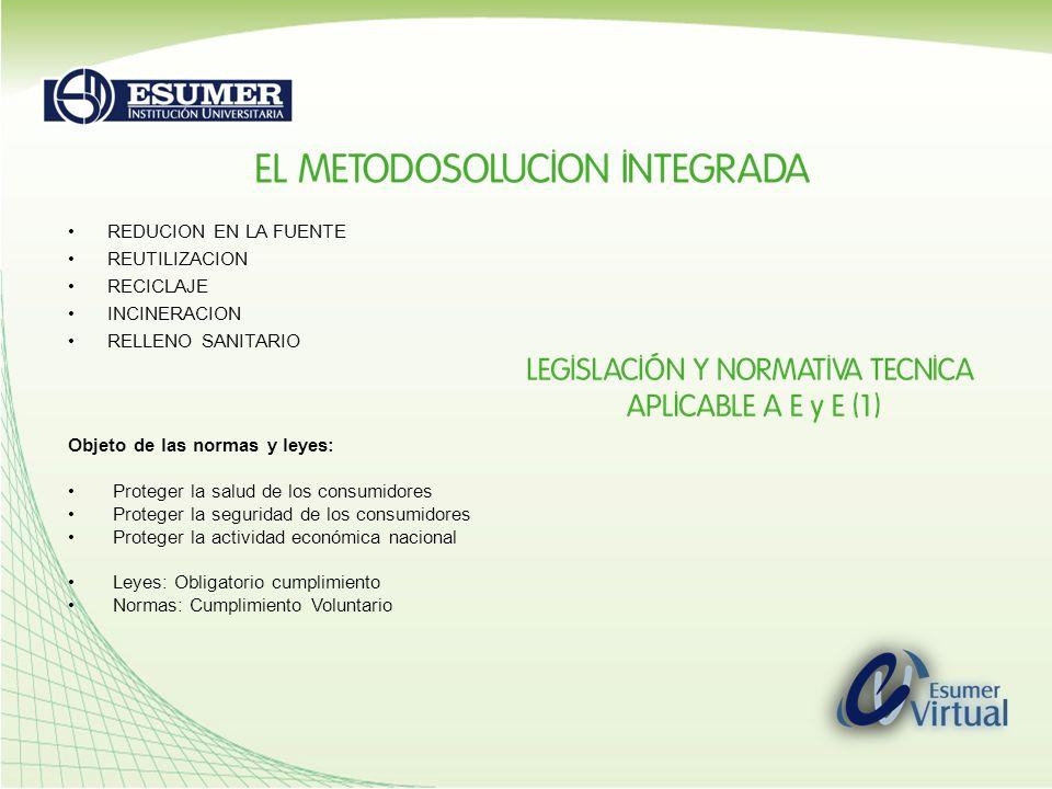 Objeto de las normas y leyes: Proteger la salud de los consumidores