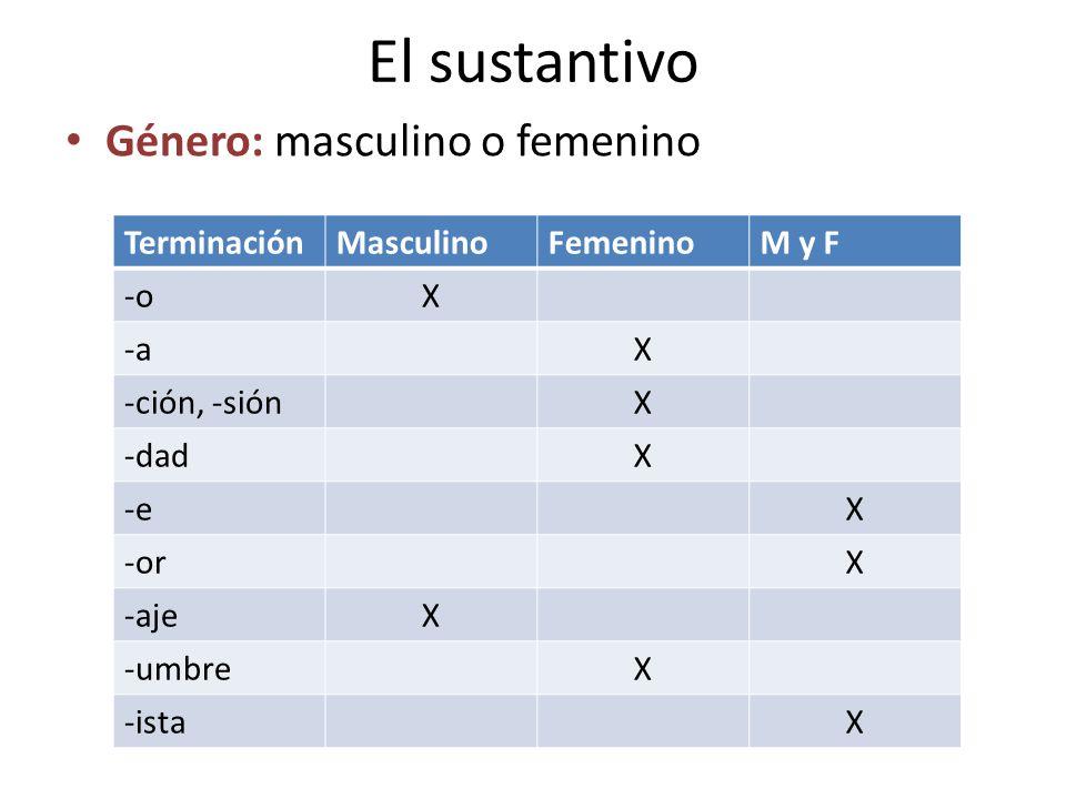 El sustantivo Género: masculino o femenino Terminación Masculino