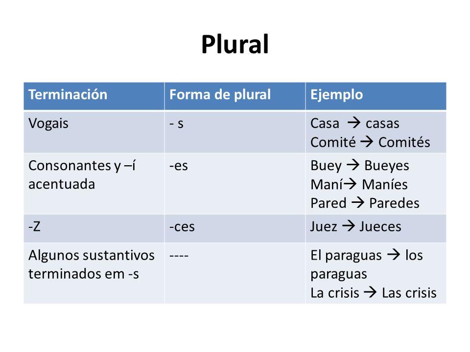 Plural Terminación Forma de plural Ejemplo Vogais - s Casa  casas