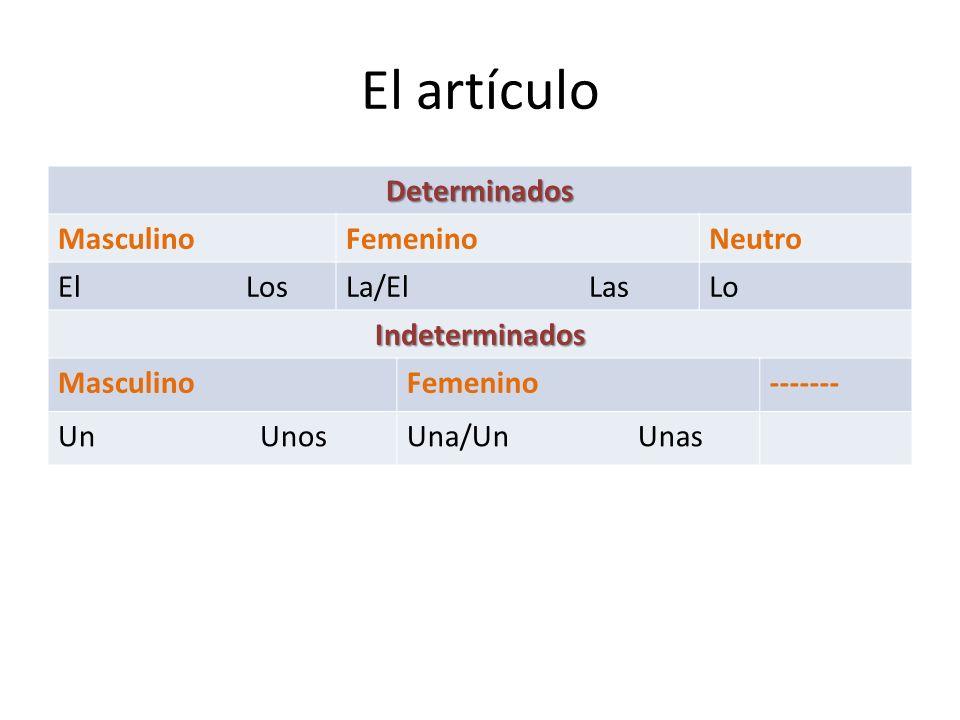 El artículo Determinados Masculino Femenino Neutro El Los La/El Las Lo