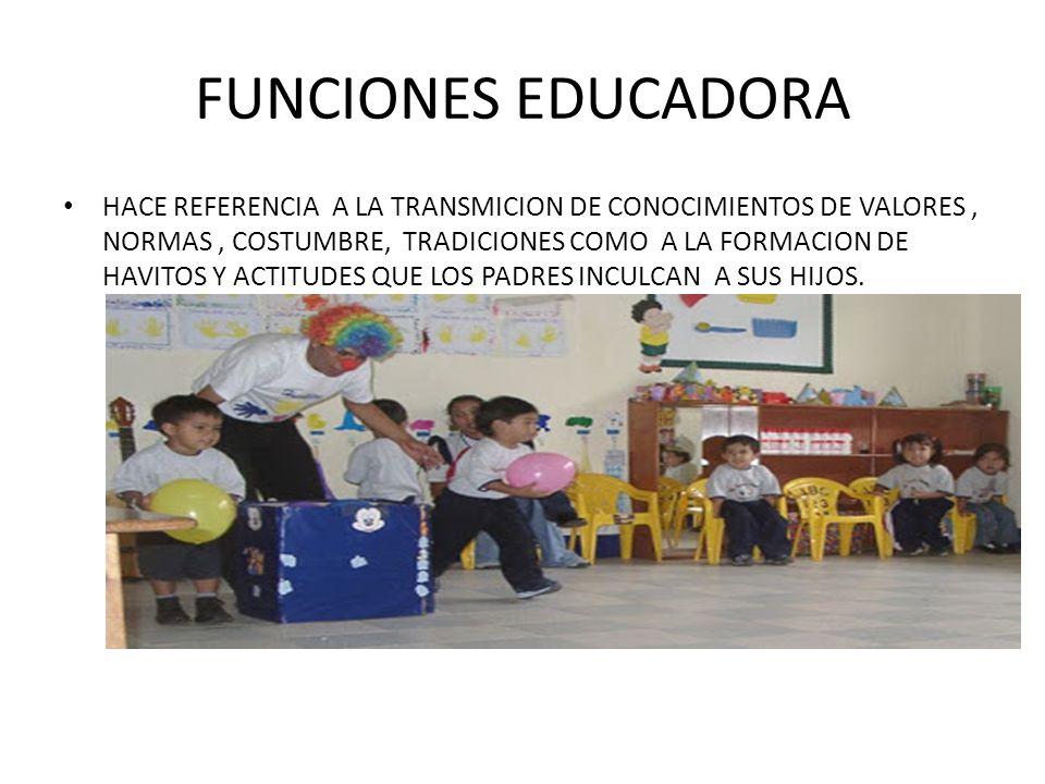 FUNCIONES EDUCADORA