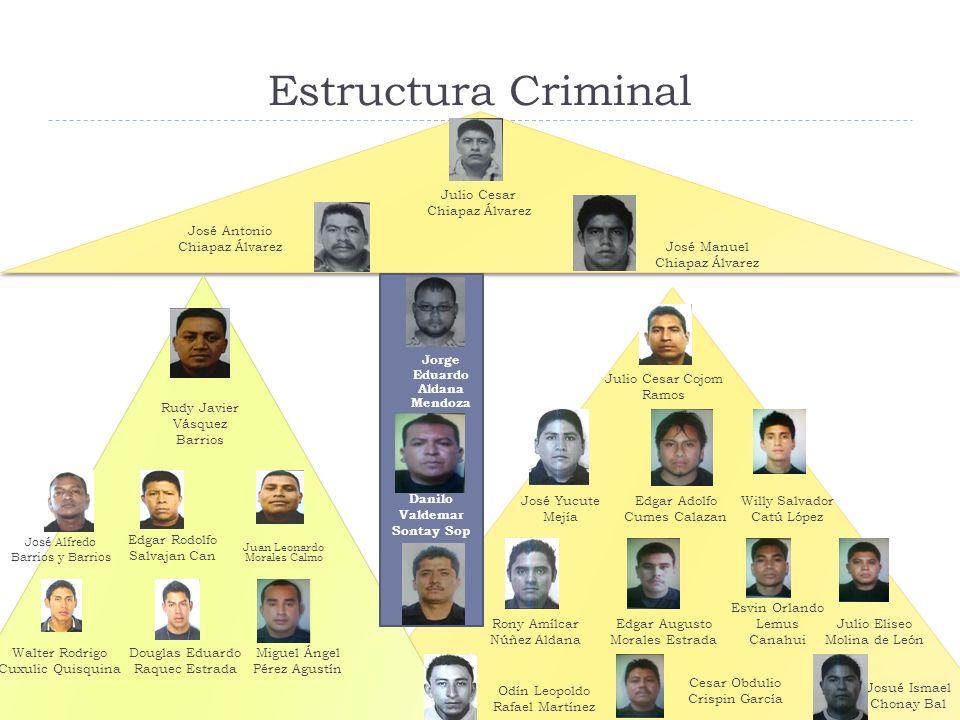 Jorge Eduardo Aldana Mendoza Danilo Valdemar Sontay Sop