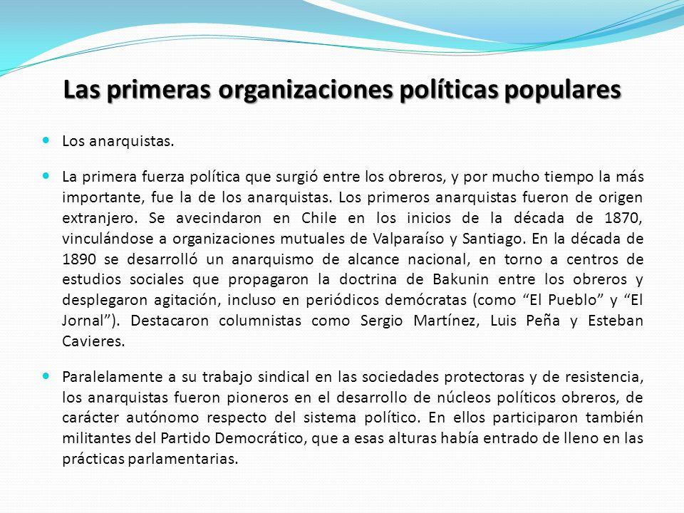Las primeras organizaciones políticas populares