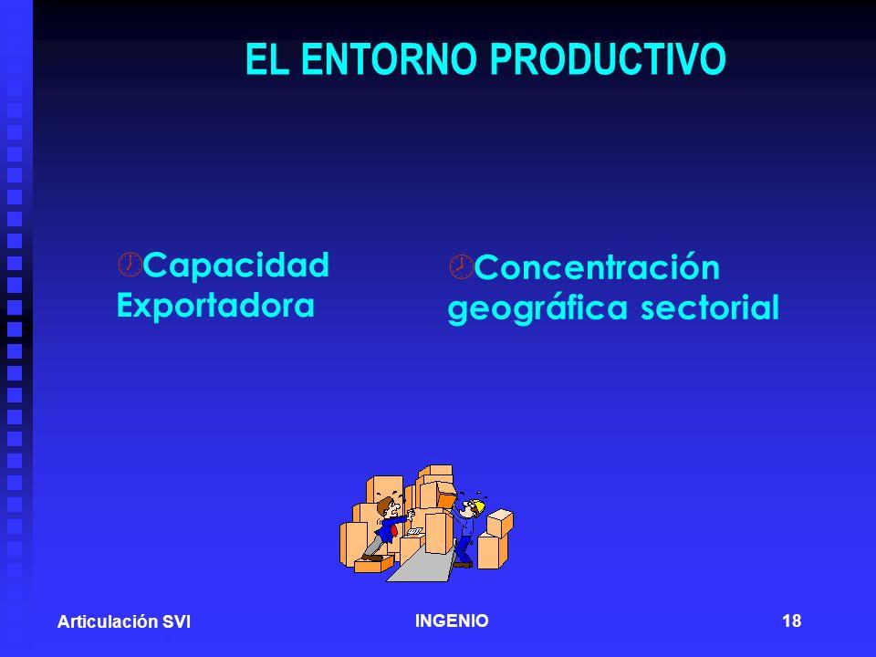 EL ENTORNO PRODUCTIVO Capacidad Concentración Exportadora