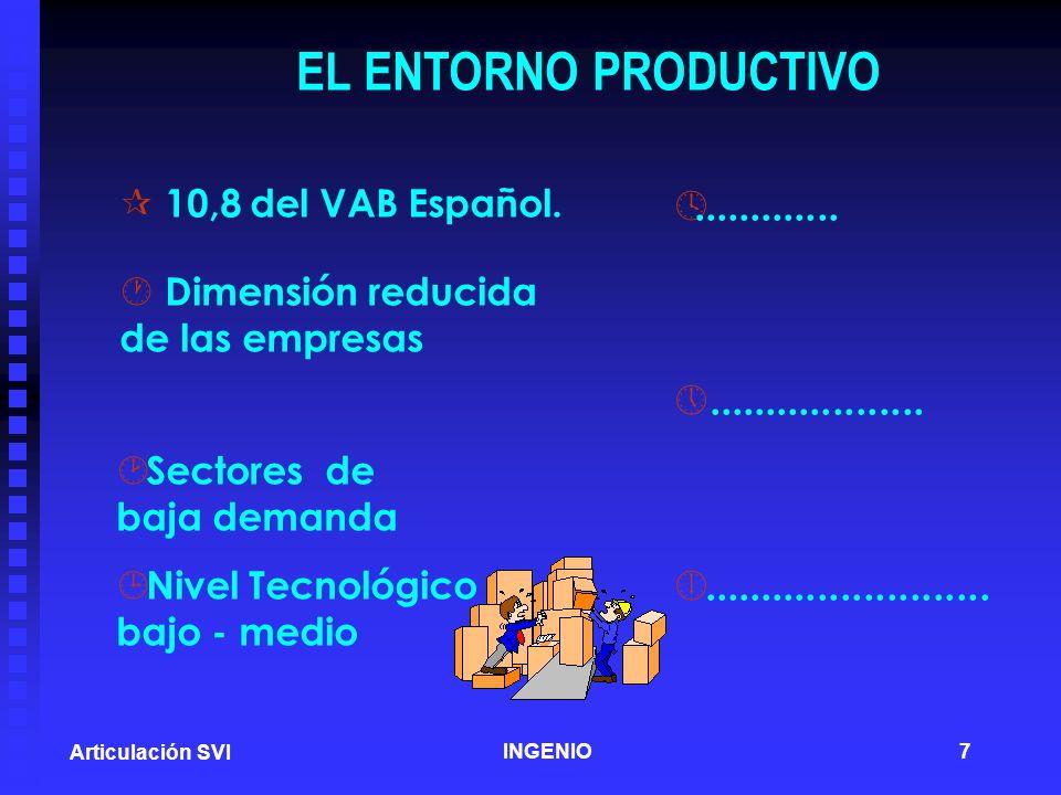 EL ENTORNO PRODUCTIVO 10,8 del VAB Español. ............. Dimensión reducida de las empresas. ...................
