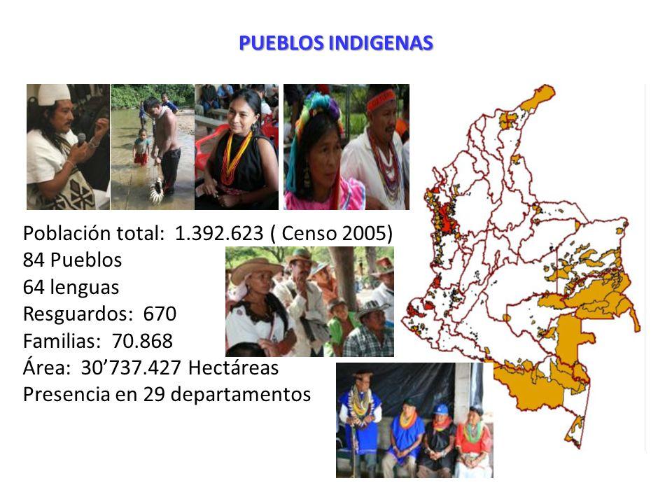 Población total: 1.392.623 ( Censo 2005) 84 Pueblos 64 lenguas