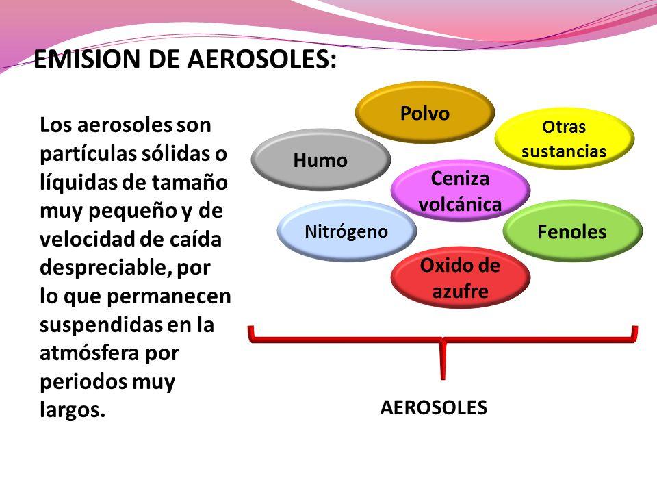 EMISION DE AEROSOLES: Polvo.