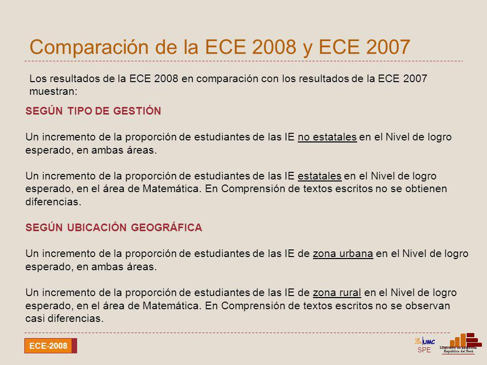 Comparación de la ECE 2008 y ECE 2007