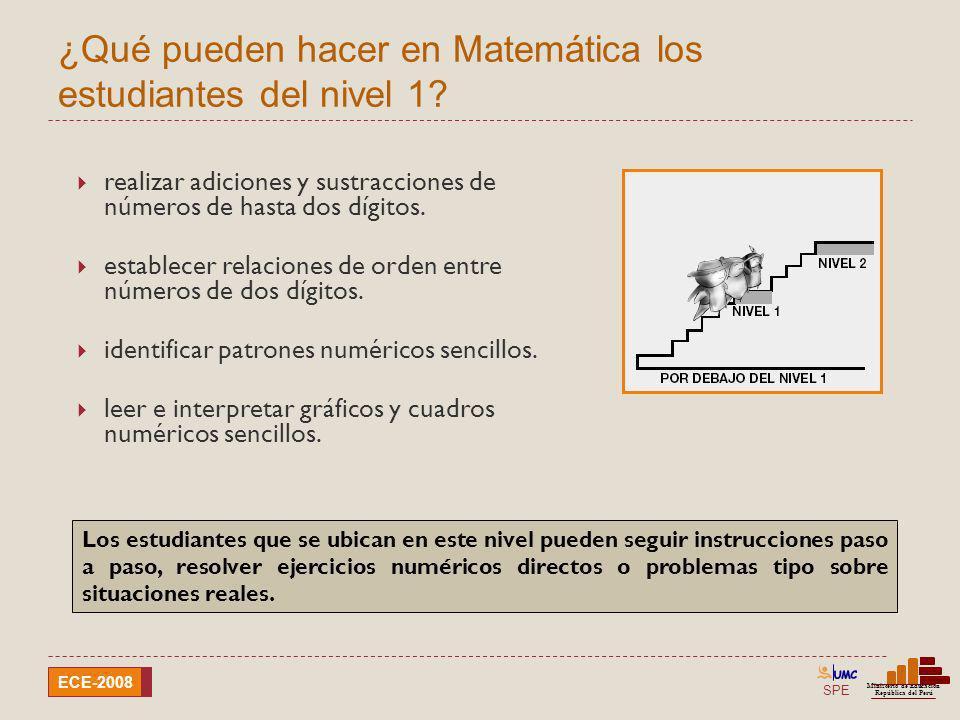 ¿Qué pueden hacer en Matemática los estudiantes del nivel 1