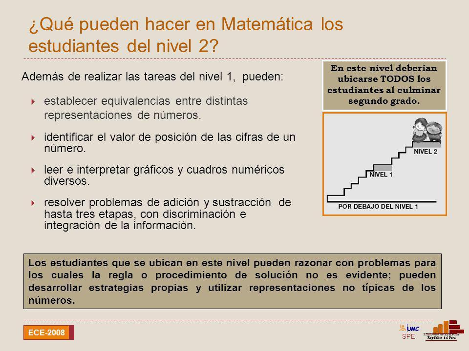 ¿Qué pueden hacer en Matemática los estudiantes del nivel 2