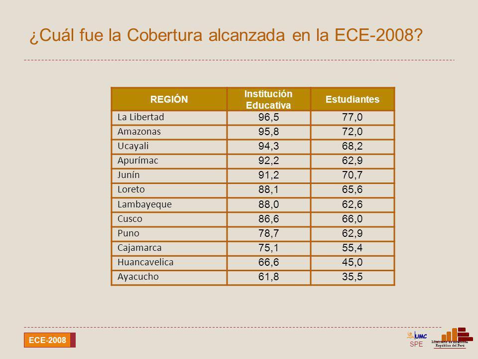 ¿Cuál fue la Cobertura alcanzada en la ECE-2008