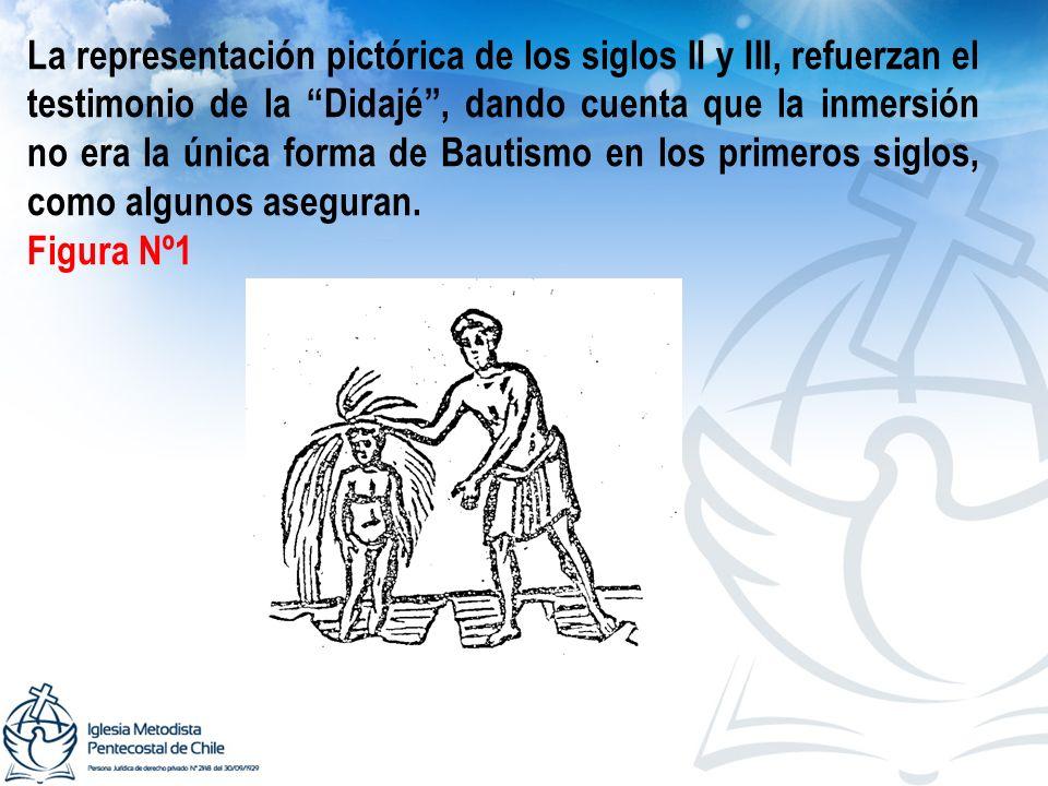 La representación pictórica de los siglos II y III, refuerzan el testimonio de la Didajé , dando cuenta que la inmersión no era la única forma de Bautismo en los primeros siglos, como algunos aseguran.